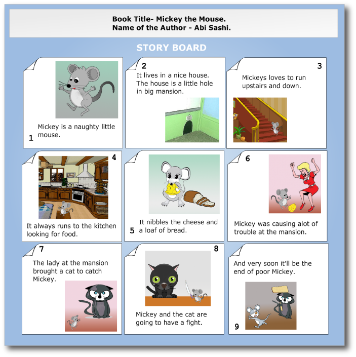 Story boards are frequently used as graphic organizers