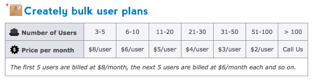Team Plan Bulk Pricing