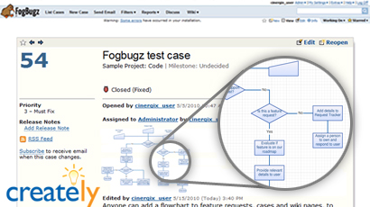 Creately for Fogbugz plugin