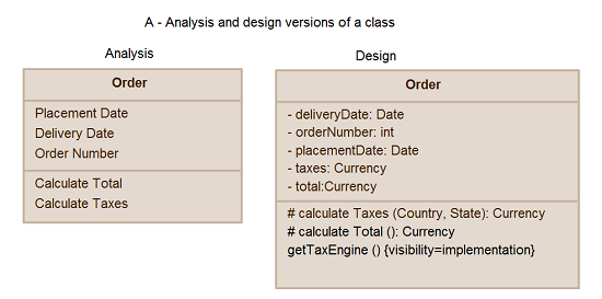 Guidelines For Uml Class Diagrams Part 1 Creately Blog