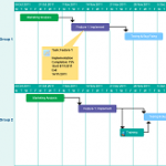 Work Group Gantt chart template