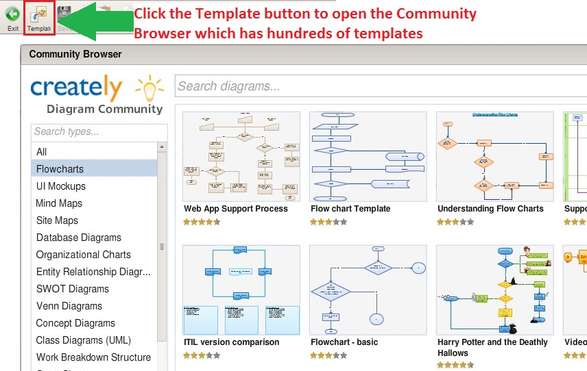 Confluence diagrams just got easier with creately diagram for Confluence blog template