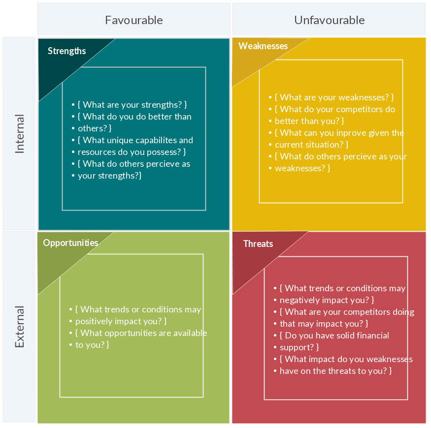 Colorful SWOT Analysis Templates Available At Creately  Blank Swot Analysis Template