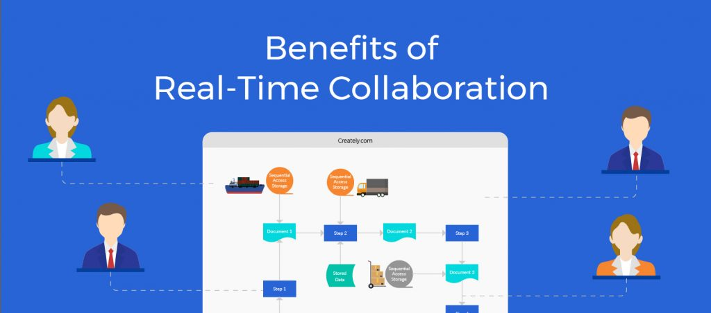 Benefits of real-time collaboration makes them a must have tool