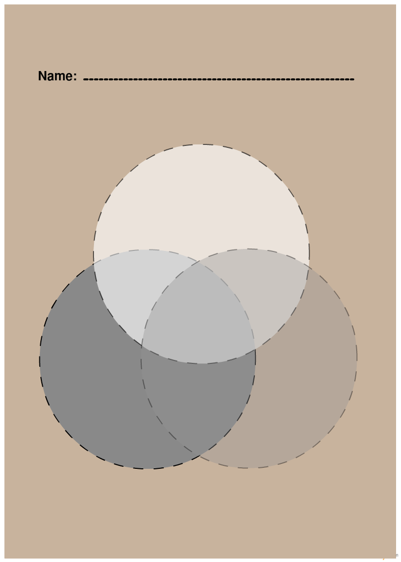 Blank 3 set print-ready Venn diagram for A4 sheet