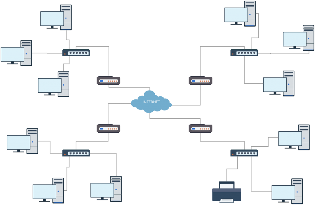 Magnificent Network Diagrams Network Diagram Examples A Diagram Of Network Lan Wiring Digital Resources Sapredefiancerspsorg