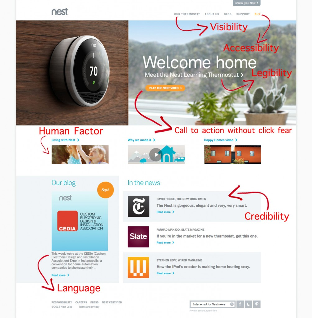 User Centered Design at Nest Website