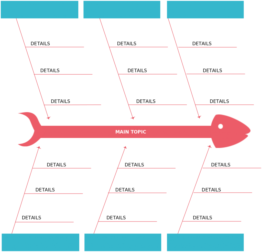 Nice Fishbone Diagram Template For Presentation