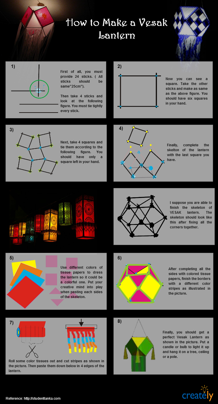How to make a vesak lantern in easy steps infographic