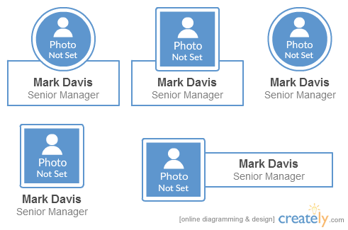 Org chart tools that support images