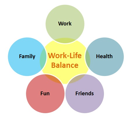 benefit of life balance A defined benefit retirement plan provides a benefit based on a fixed formula cash balance plans faqs about cash balance pension plans (us department of labor.