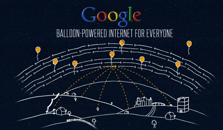 Google Loon: Internet for everyone