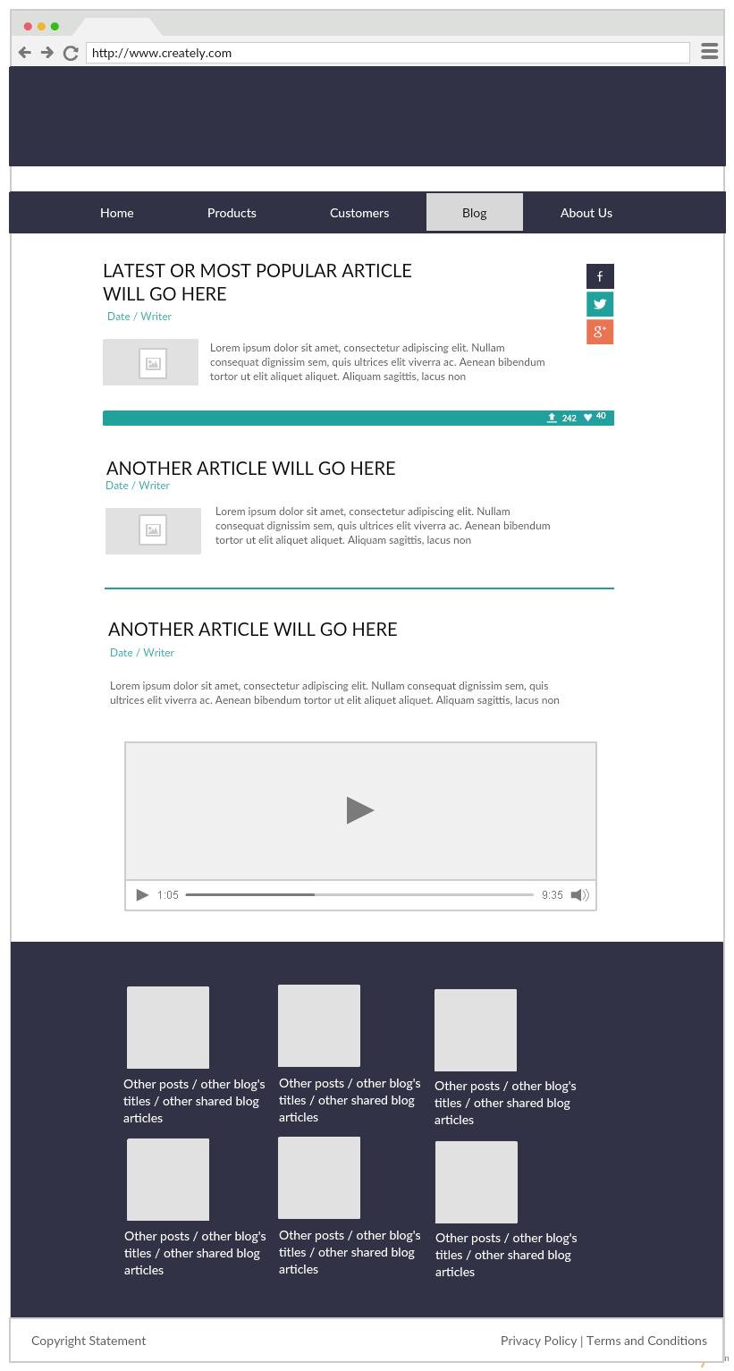 UI Mockup Template of a Blog