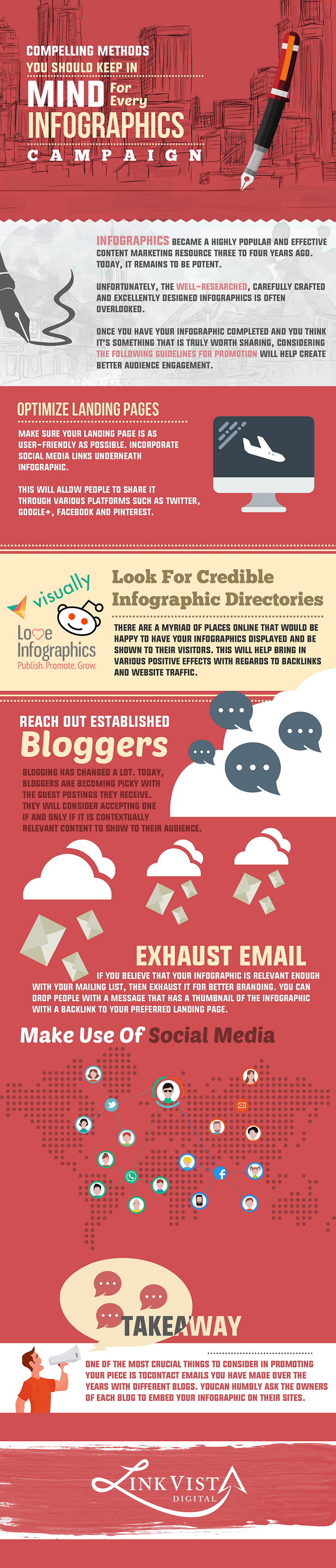 Compelling Tips for Infographic Campaigns