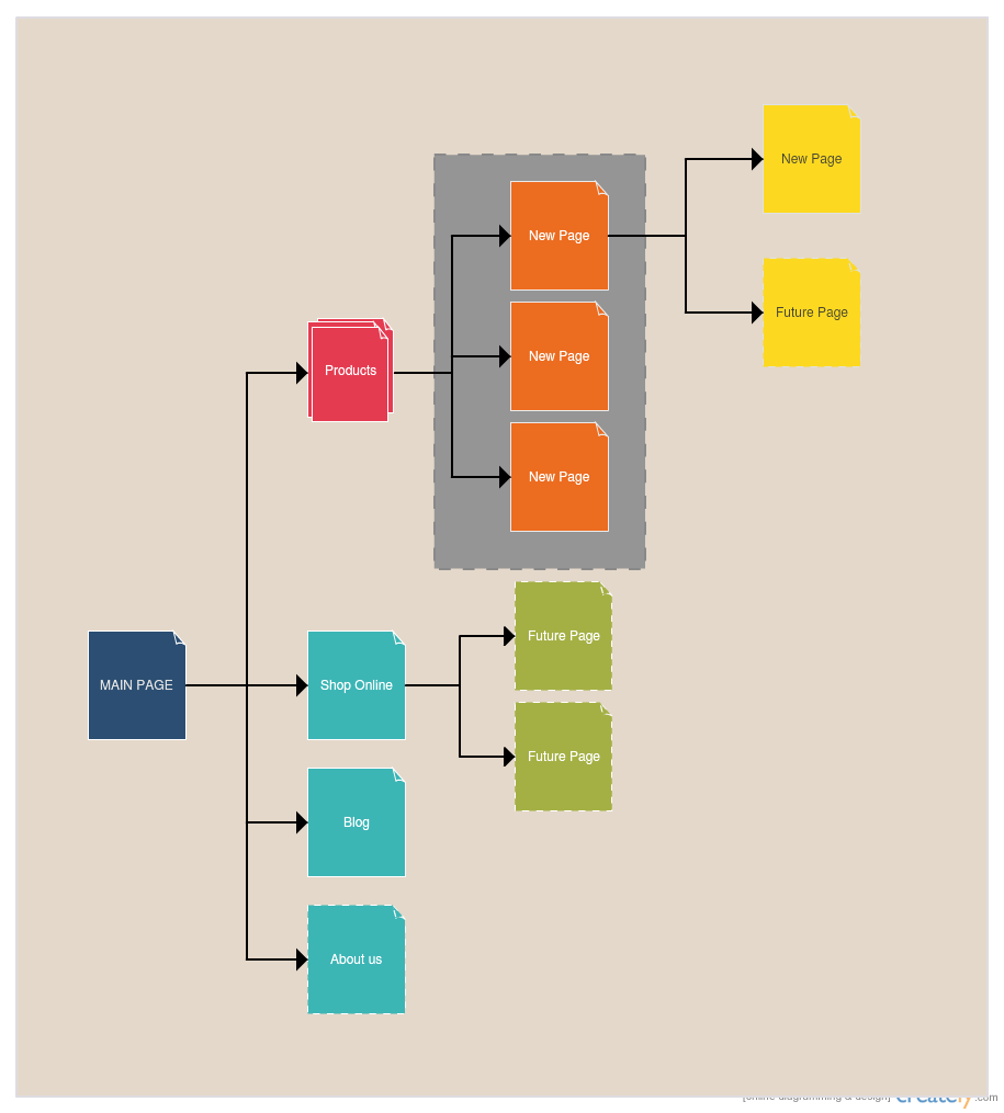 Sitemap Template of a Website Navigation Structure