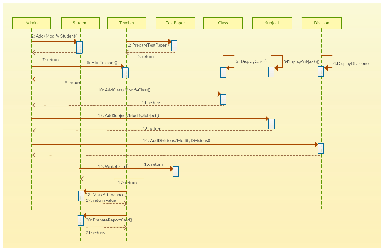 School Management System - Sequence Diagram Template