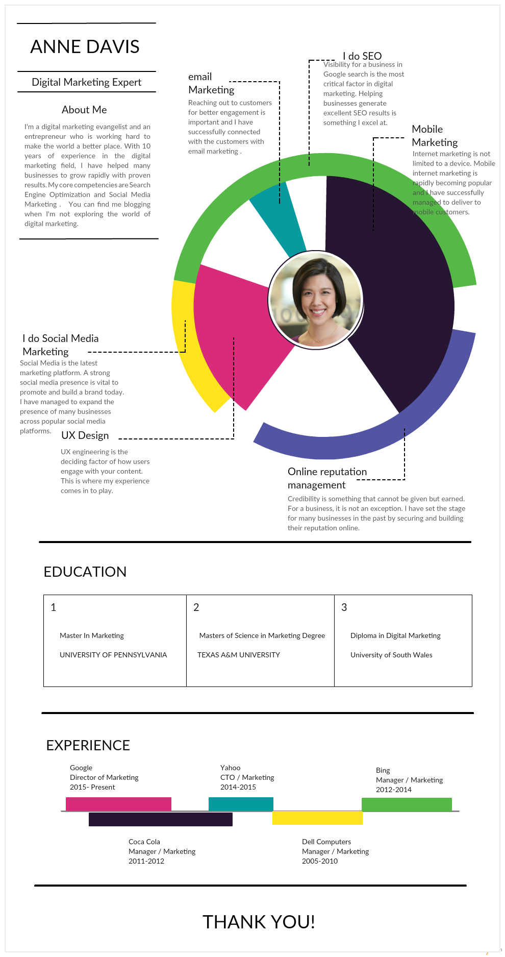 Infographic Resume Template For Marketing