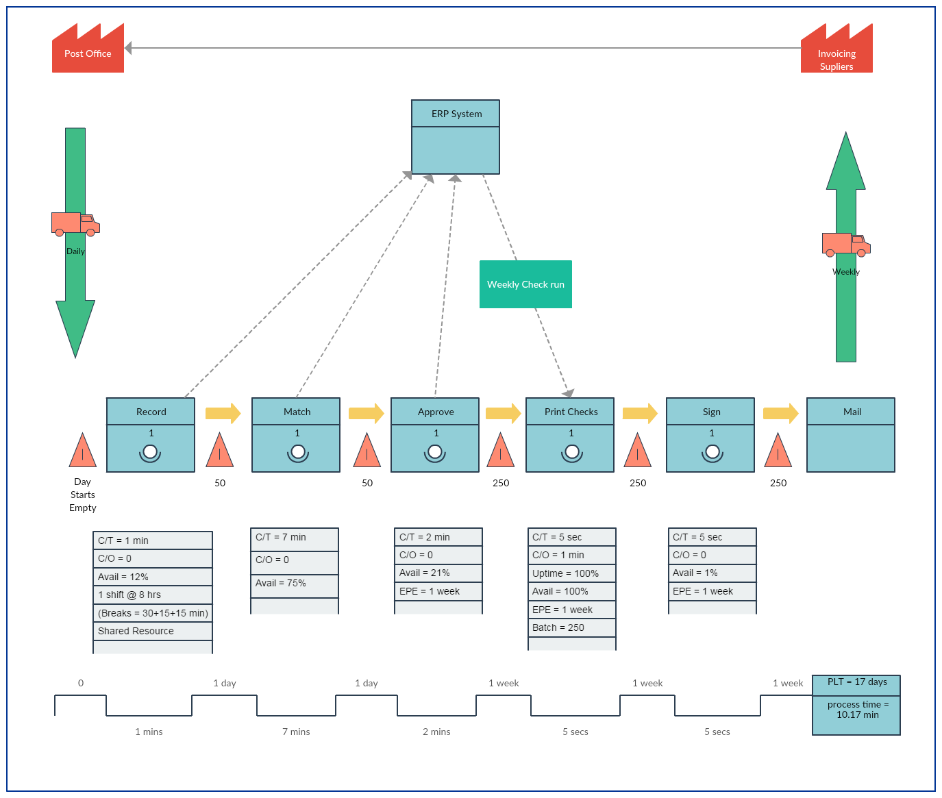 Visio Site Map Examples: State Map Templates. Template Monster Reviews Outline Map