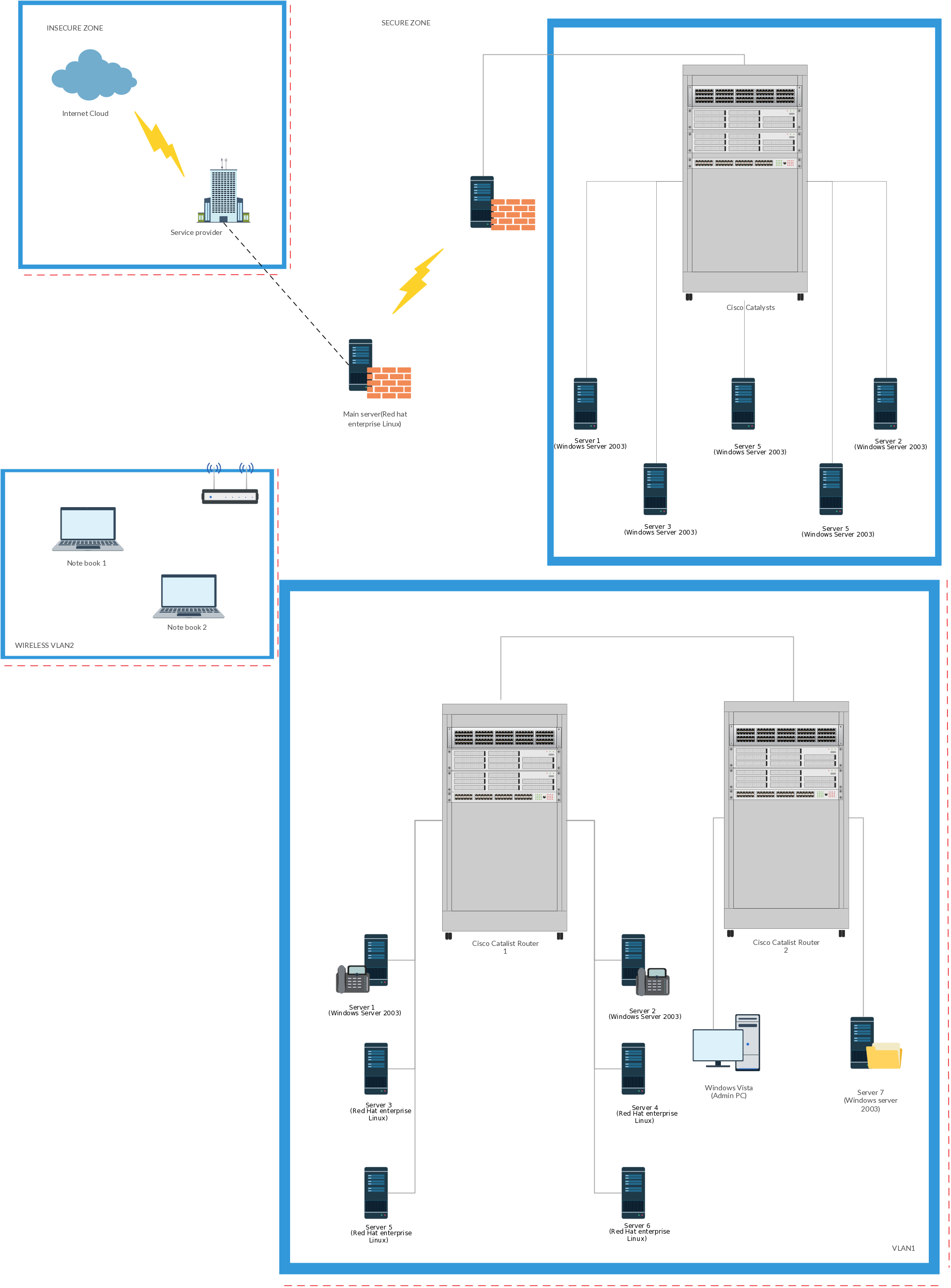 VLAN Network Diagram Template