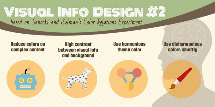 Business presentation tips - Color Relation Experiment