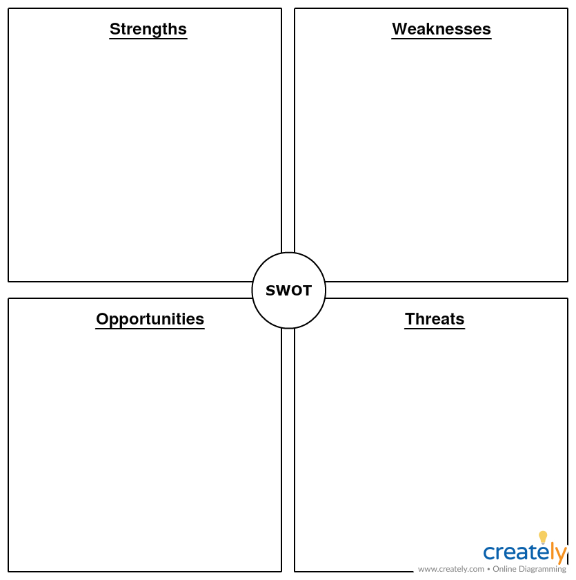 Delightful Blank SWOT Analysis Template For PPT, DOC And Other Documents In Blank Swot Analysis Template