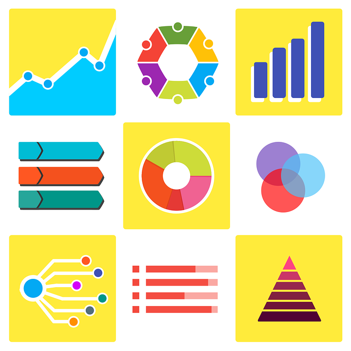 Presentation ready charts and graphs