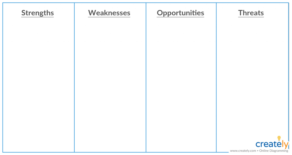 SWOT Analysis Template For Excel (Landscape Layout)  Blank Swot Analysis Template