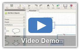 Creately Demo   Video