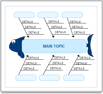 Fishbone diagram examples