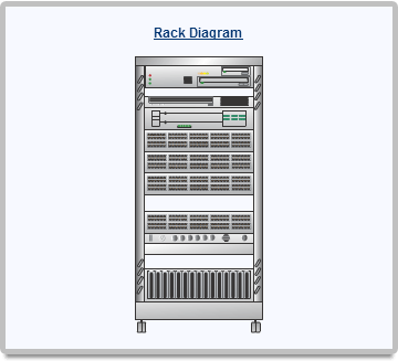 Rack diagram examples