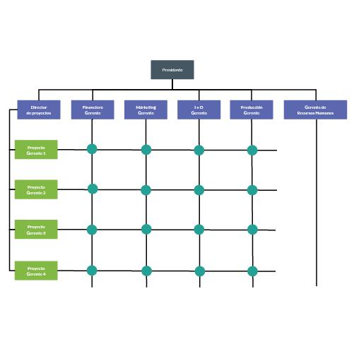 Plantilla de gráfico de matriz simple de matriz