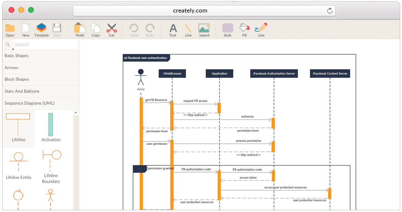 tools templates and resources to draw sequence diagrams - Sequence Diagram Online Free