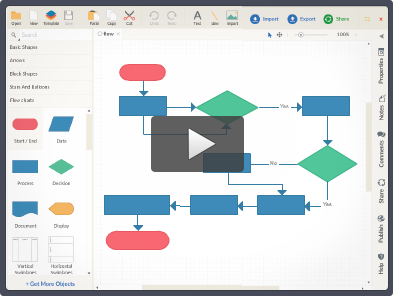 Flowchart maker to easily draw flowcharts online New website create free online