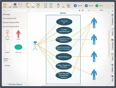Create Use Case Diagrams Online