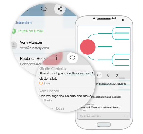 Manage your diagrams, collaborate with others and view and access all of your diagrams on android or iOS devices.
