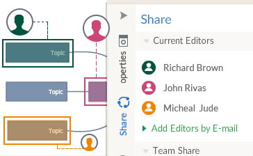 work together with real time collaboration - Design Flow Chart Online