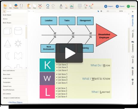 Web-based graphics organizer Software