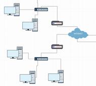 CISCO network diagrams