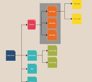 Website sitemap templates