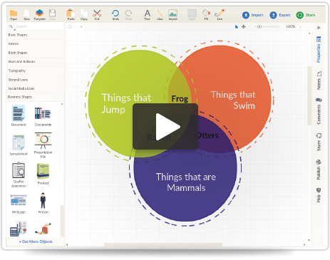Web based Venn diagram maker