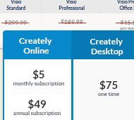 Visio prices compared with Creately