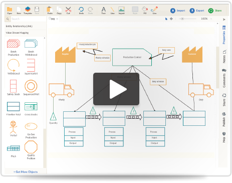 Web-based Value Stream Mapping Software
