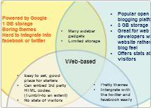 venn diagram for mac