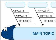 Fishbone Diagrams - education template