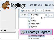 Internal templates library - fogbugz