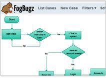 Running inside  creately online - fogbugz
