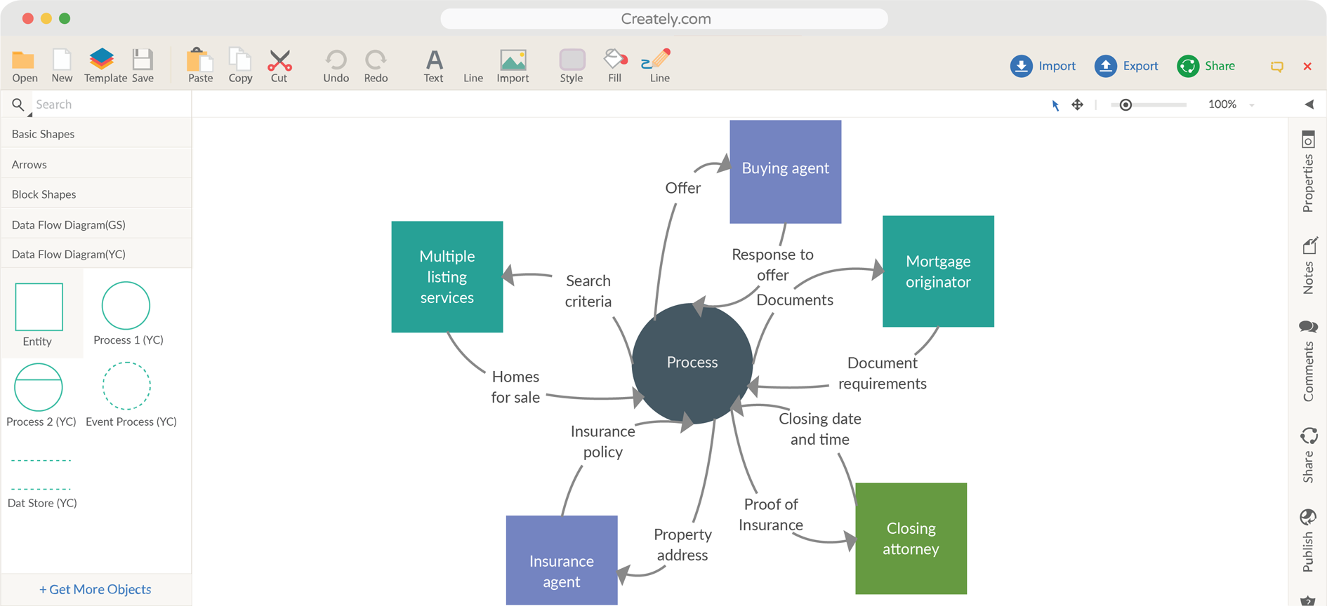 Context Diagram Software