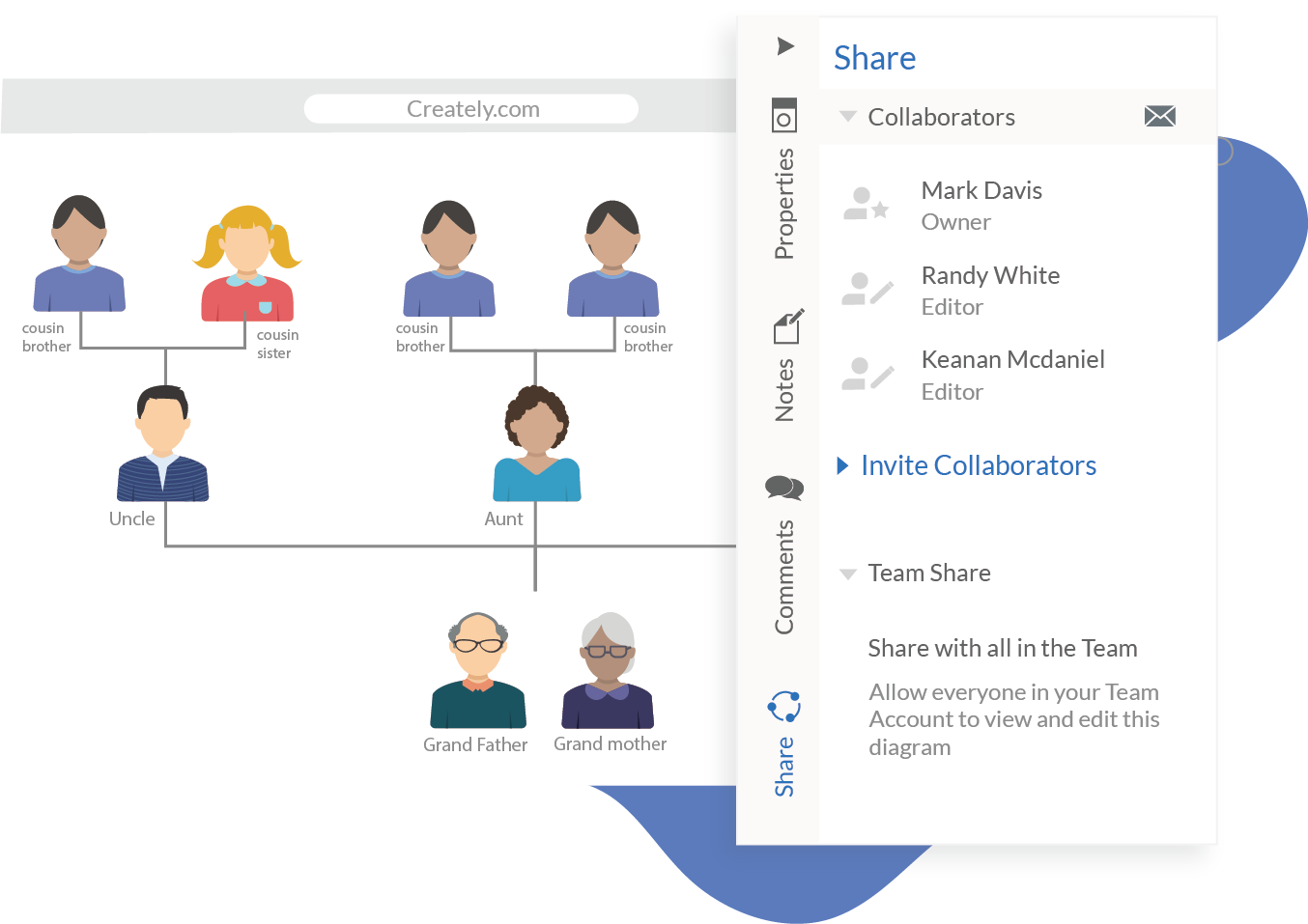 family tree maker create family tree online creately