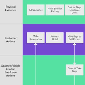 Business Blueprint Template