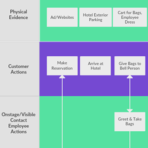 Bpm software online business process modeling tool creately business blueprint template friedricerecipe Gallery